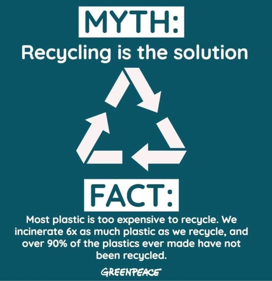 biodegradablefuture